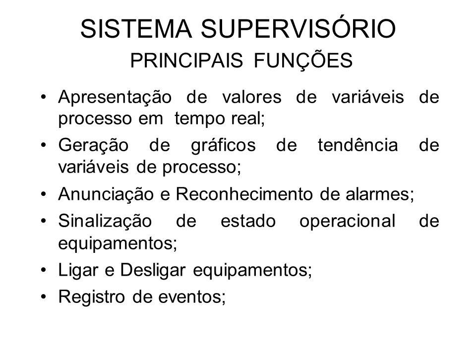 SISTEMA SUPERVISÓRIO PRINCIPAIS FUNÇÕES Apresentação de valores de variáveis de processo em tempo real; Geração de gráficos de tendência de variáveis