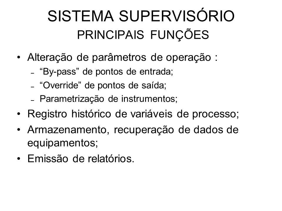 SISTEMA SUPERVISÓRIO PRINCIPAIS FUNÇÕES Alteração de parâmetros de operação : – By-pass de pontos de entrada; – Override de pontos de saída; – Paramet