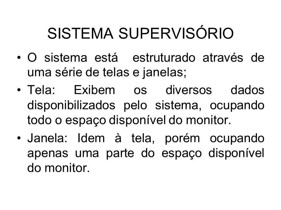 SISTEMA SUPERVISÓRIO O sistema está estruturado através de uma série de telas e janelas; Tela: Exibem os diversos dados disponibilizados pelo sistema,