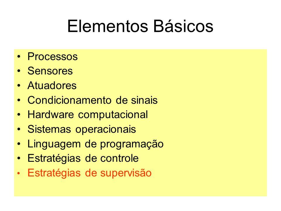 Elementos Básicos Processos Sensores Atuadores Condicionamento de sinais Hardware computacional Sistemas operacionais Linguagem de programação Estraté