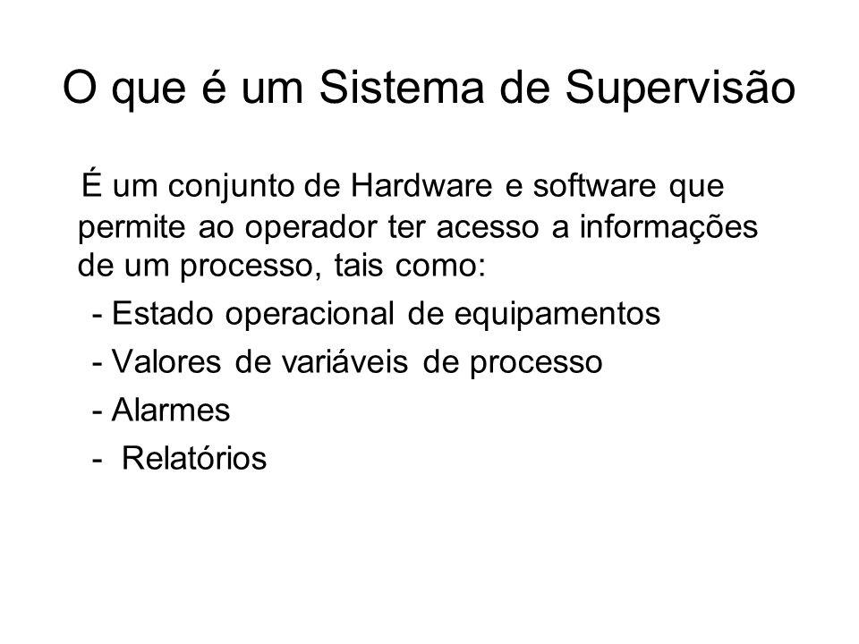 O que é um Sistema de Supervisão É um conjunto de Hardware e software que permite ao operador ter acesso a informações de um processo, tais como: - Es