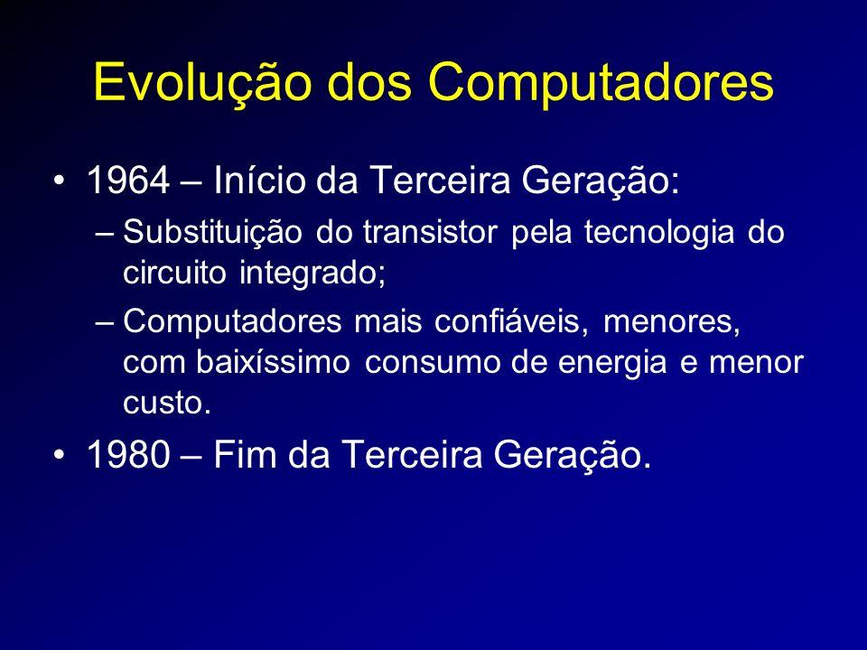 Evolução dos Computadores 1964 – Início da Terceira Geração: –Substituição do transistor pela tecnologia do circuito integrado; –Computadores mais confiáveis, menores, com baixíssimo consumo de energia e menor custo.