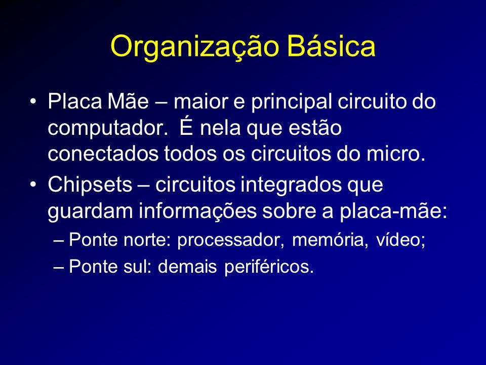 Organização Básica Placa Mãe – maior e principal circuito do computador.