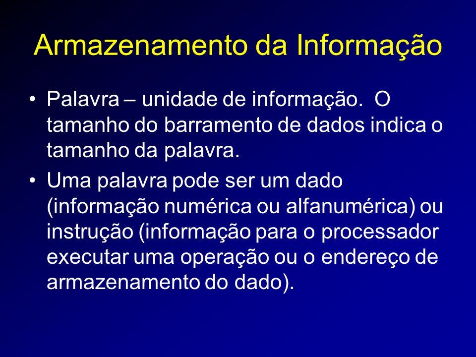 Armazenamento da Informação Palavra – unidade de informação.