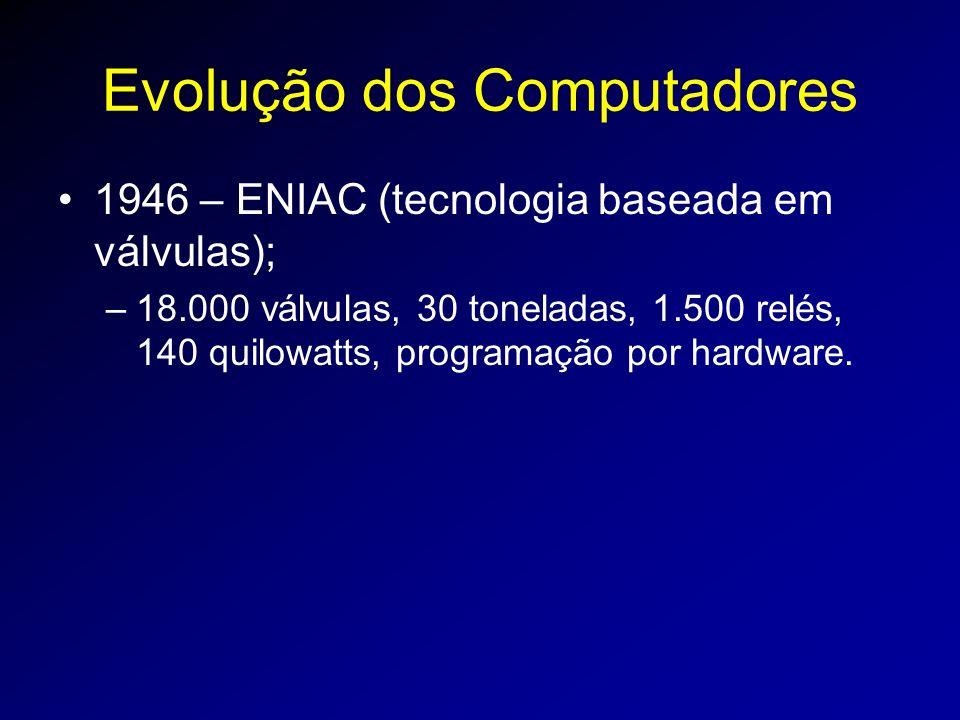 Evolução dos Computadores 1946 – ENIAC (tecnologia baseada em válvulas); –18.000 válvulas, 30 toneladas, 1.500 relés, 140 quilowatts, programação por hardware.
