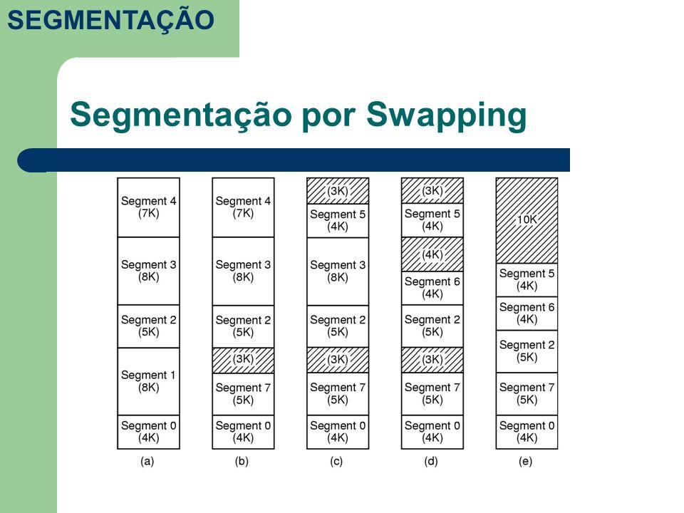 Segmentação por Swapping SEGMENTAÇÃO