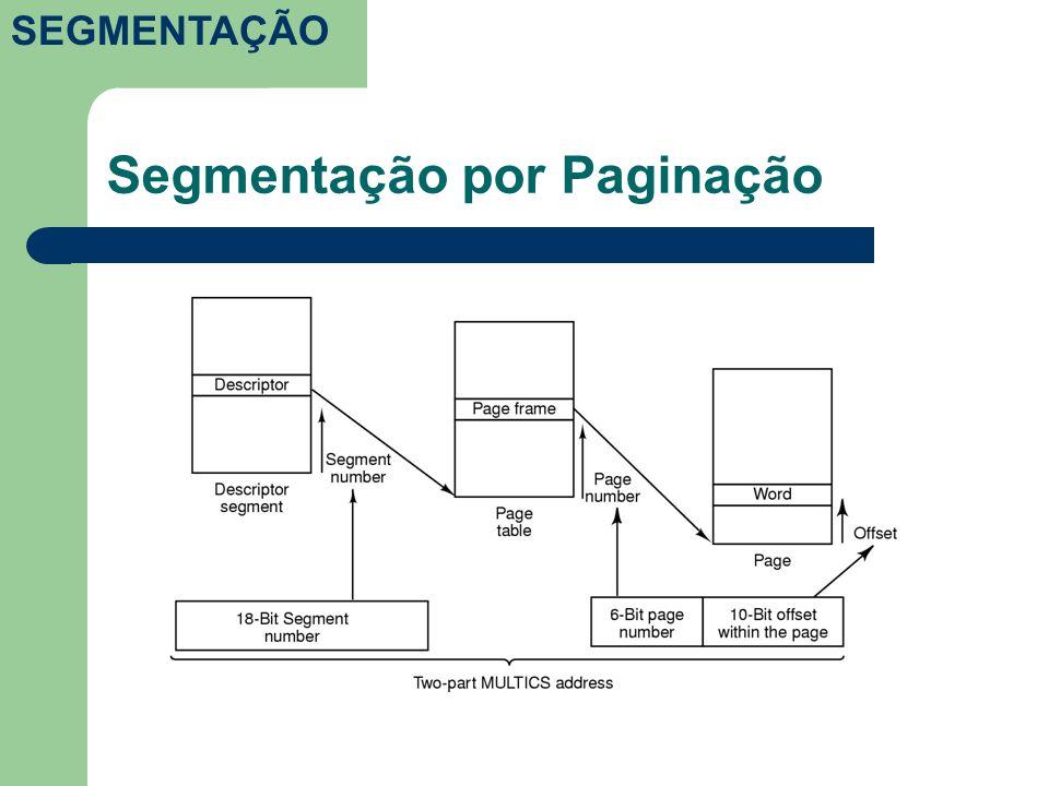 Segmentação por Paginação SEGMENTAÇÃO