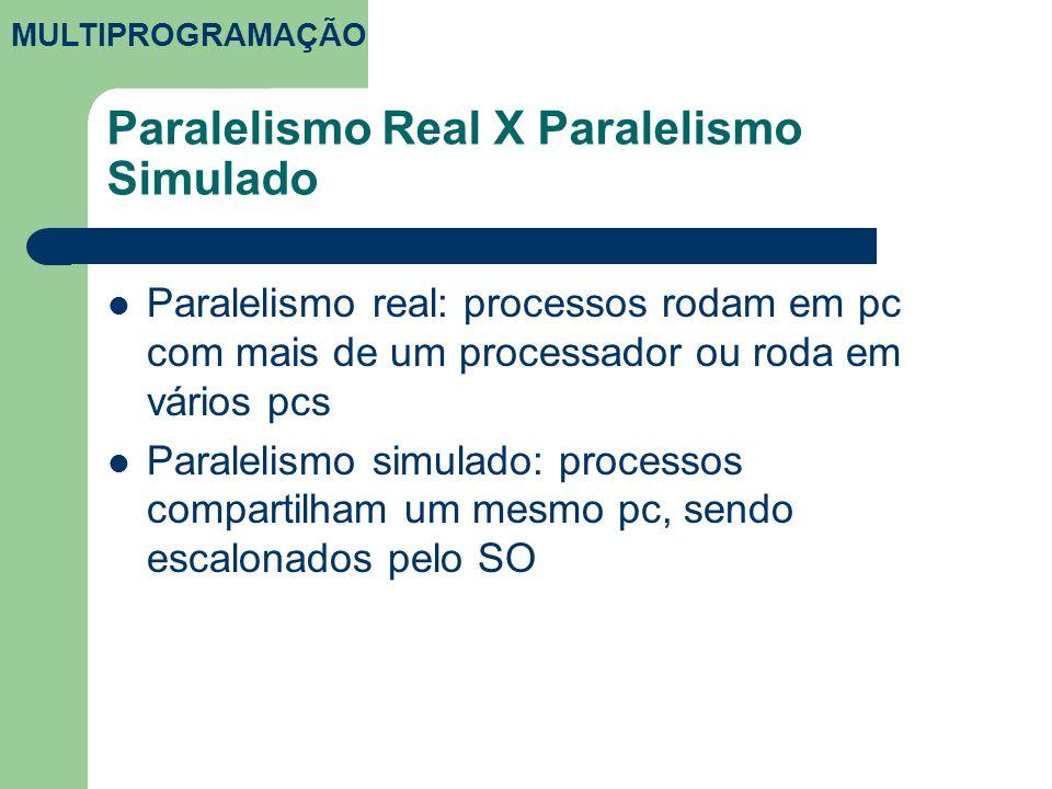 Paralelismo Real X Paralelismo Simulado Paralelismo real: processos rodam em pc com mais de um processador ou roda em vários pcs Paralelismo simulado: