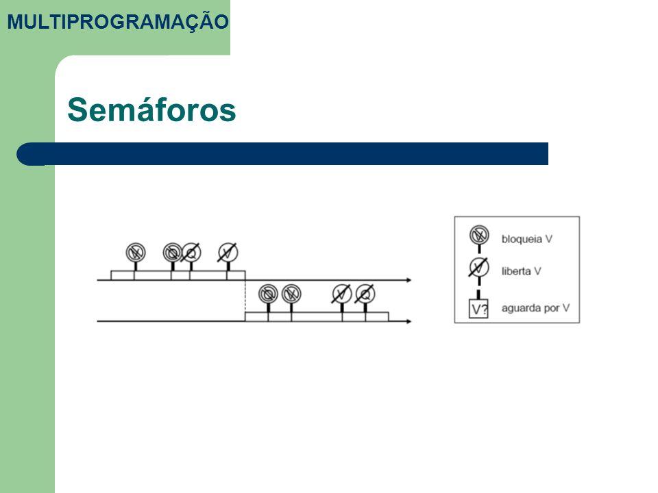 Semáforos MULTIPROGRAMAÇÃO