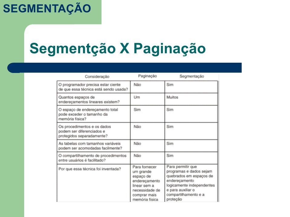 Segmentção X Paginação SEGMENTAÇÃO