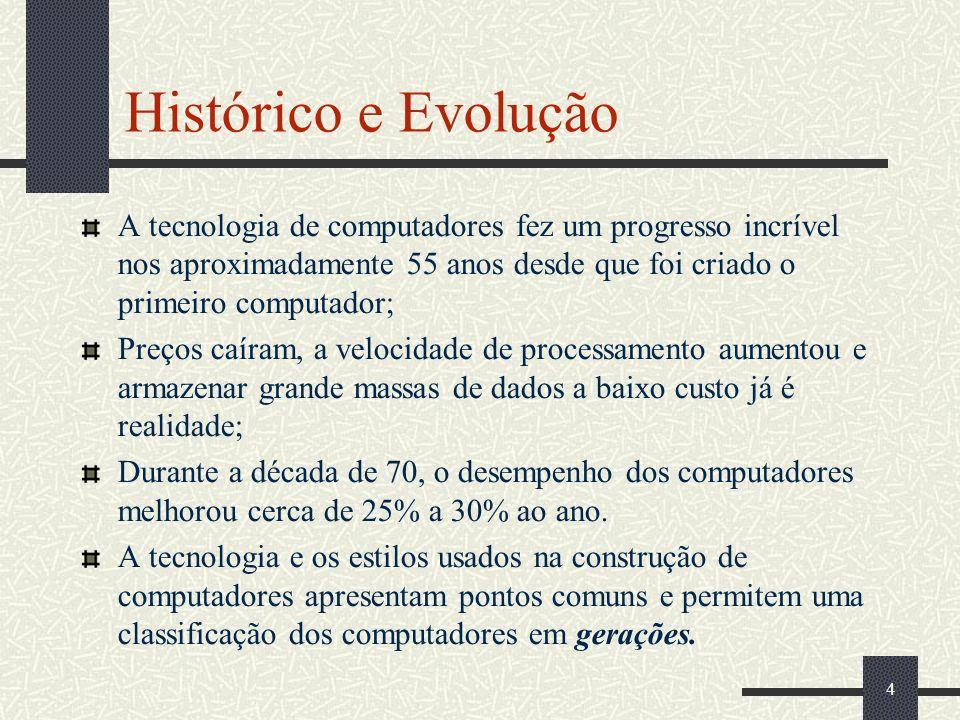 15 ENIAC: Criado inicialmente para o cálculo da tabelas balísticas para o exército americano.