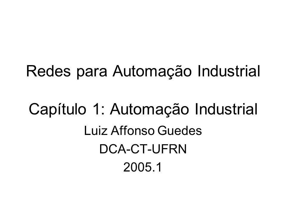 Automação: Industrial + GerencialVENDAS PLANEJAMENTO BANCO DE DADOS CORPORATIVOS INFORMAÇÃO E SIMULAÇÃO INTEGRAÇÃO DE CAMPO OPERAÇÃO E SUPERVISÃO (OTIMIZAÇÃO) CONTROLE E SEGURANÇA CAMPO Sistema Gerencial AUTOMAÇÃO INDUSTRIAL Elementos Sensores e Atuadores PLCs Controladores Estações de Trabalho Servidores Estações de Trabalho