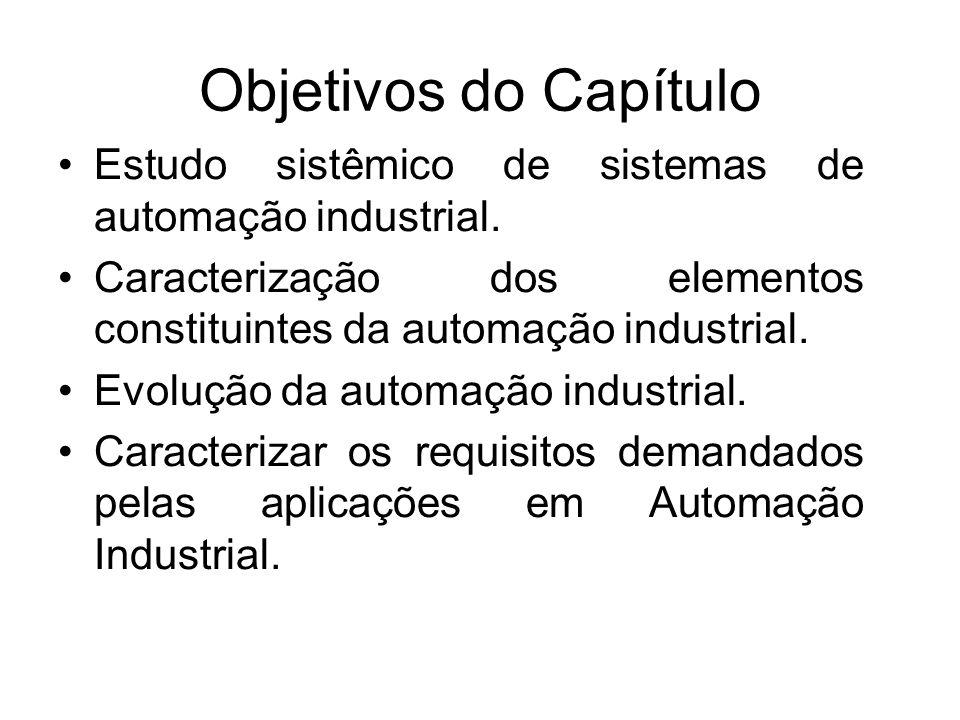 Objetivos do Capítulo Estudo sistêmico de sistemas de automação industrial. Caracterização dos elementos constituintes da automação industrial. Evoluç