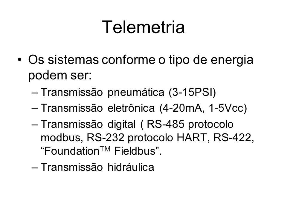 Telemetria Os sistemas conforme o tipo de energia podem ser: –Transmissão pneumática (3-15PSI) –Transmissão eletrônica (4-20mA, 1-5Vcc) –Transmissão d