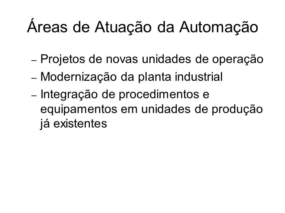 Áreas de Atuação da Automação – Projetos de novas unidades de operação – Modernização da planta industrial – Integração de procedimentos e equipamento