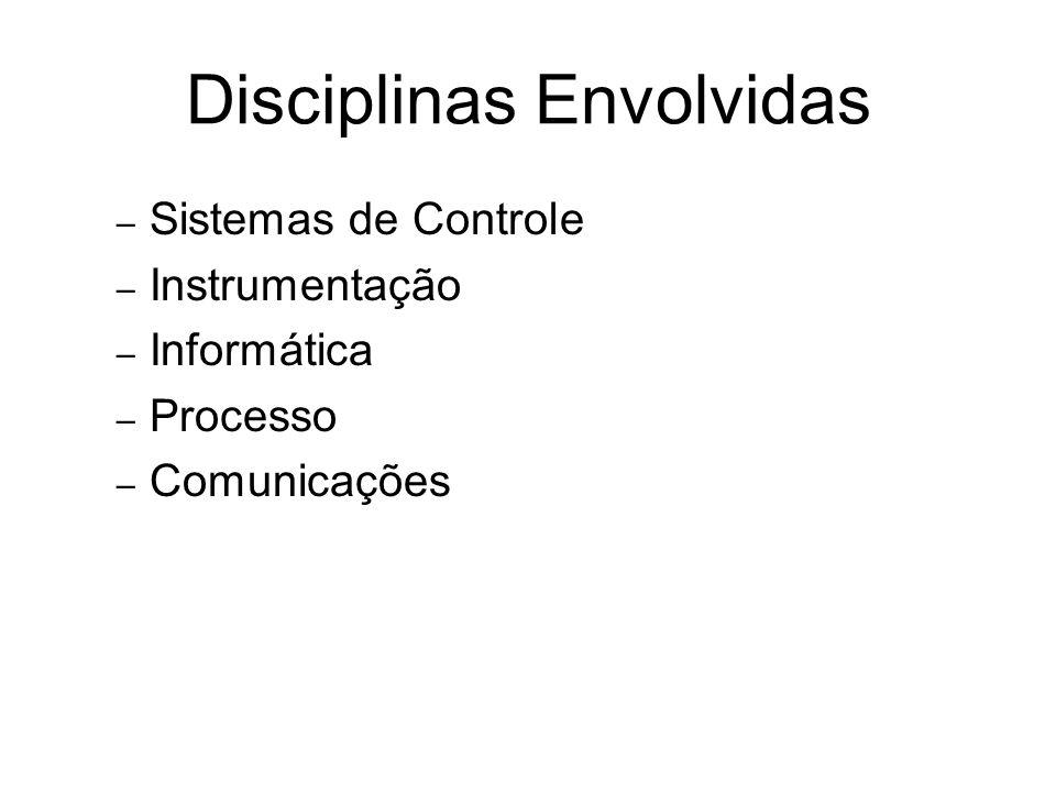 Disciplinas Envolvidas – Sistemas de Controle – Instrumentação – Informática – Processo – Comunicações
