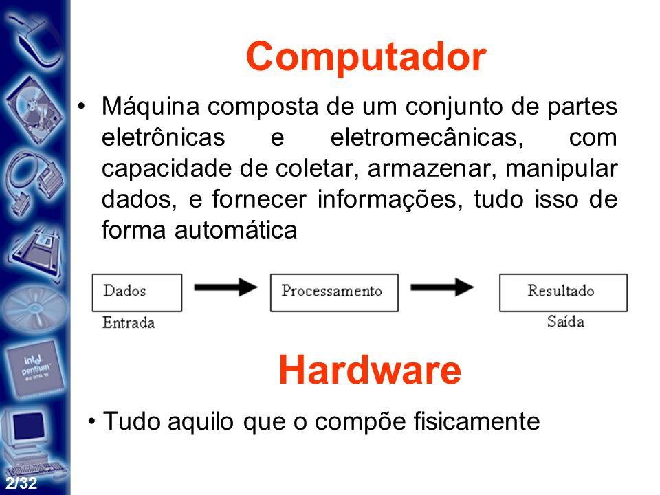 3/32 Componentes do Computador Gabinete Fonte –AT –ATX Placa mãe –Parte importante do computador – Gerencia toda a transação de dados entre a CPU e os periféricos