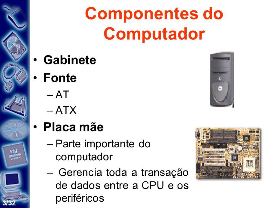 4/32 Componentes do Computador Microprocessador –É o cérebro do computador –CPU inteira dentro de um único chip.