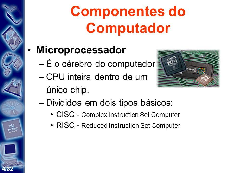 5/32 Componentes do Computador Clock –Clock Speed ou Clock Rate Memórias –Intimamente ligadas ao processador, Chipset e placa mãe – Existem vários tipos de memória, variando a capacidade de armazenamento, velocidade e preço