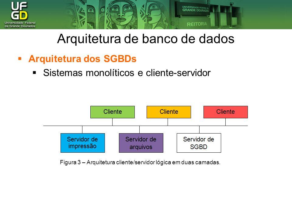 Arquitetura de banco de dados Arquitetura dos SGBDs Sistemas monolíticos e cliente-servidor Figura 3 – Arquitetura cliente/servidor lógica em duas cam