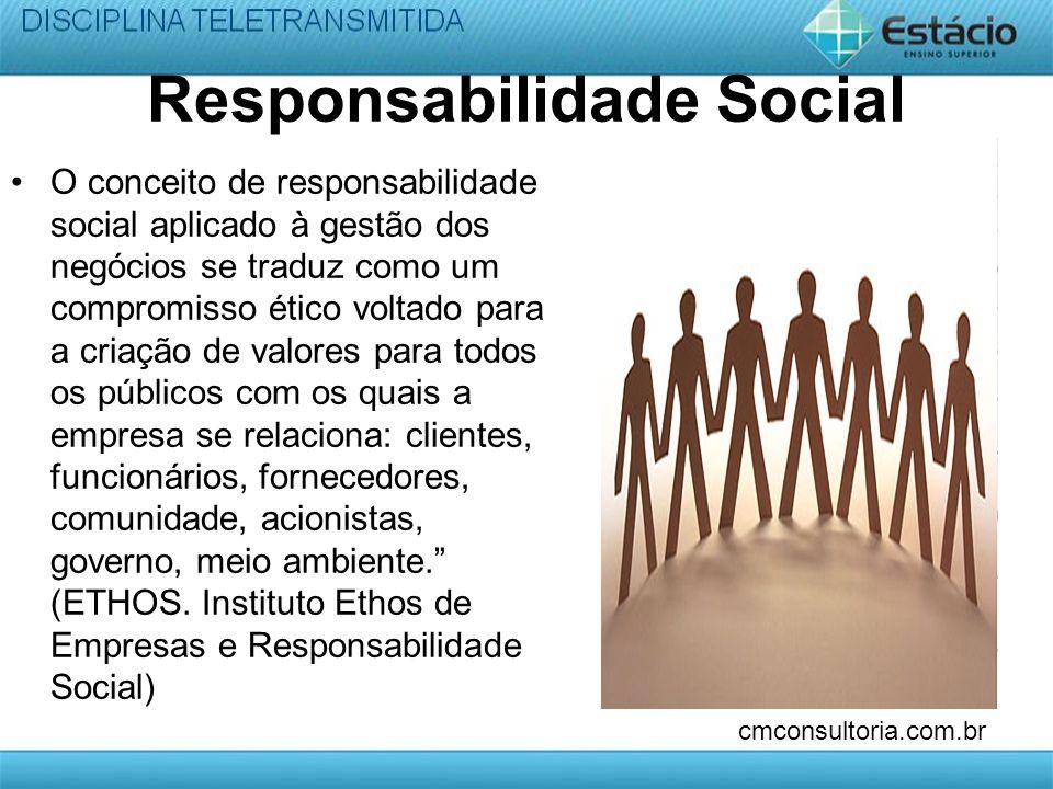 Responsabilidade Social O conceito de responsabilidade social aplicado à gestão dos negócios se traduz como um compromisso ético voltado para a criação de valores para todos os públicos com os quais a empresa se relaciona: clientes, funcionários, fornecedores, comunidade, acionistas, governo, meio ambiente.