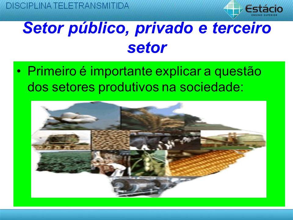 Setor público, privado e terceiro setor Primeiro é importante explicar a questão dos setores produtivos na sociedade: