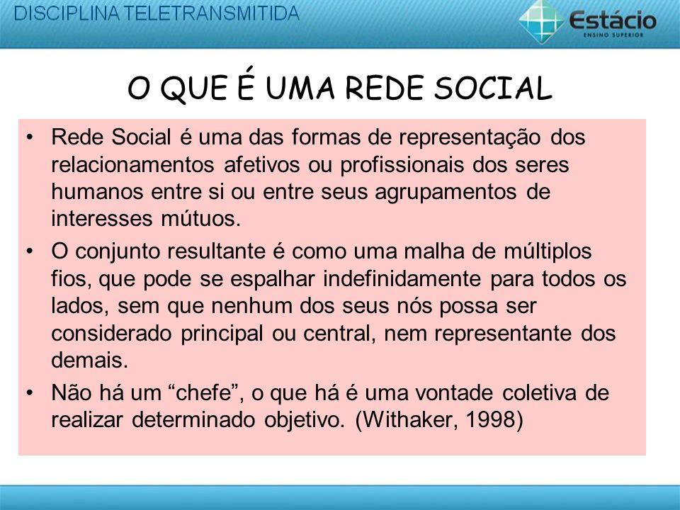 O QUE É UMA REDE SOCIAL Rede Social é uma das formas de representação dos relacionamentos afetivos ou profissionais dos seres humanos entre si ou entre seus agrupamentos de interesses mútuos.