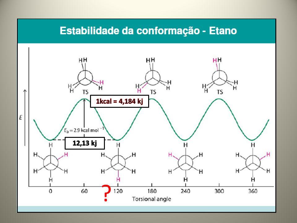 Hiperconjugação C-H / * C-H Porque o confôrmero alternado é mais estável??
