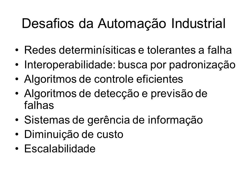 Desafios da Automação Industrial Redes determinísiticas e tolerantes a falha Interoperabilidade: busca por padronização Algoritmos de controle eficien
