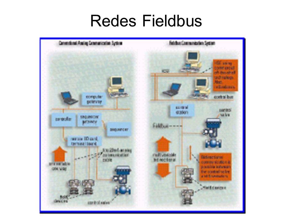 Redes Fieldbus