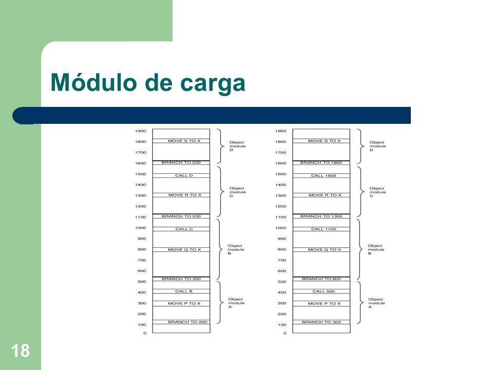 18 Módulo de carga