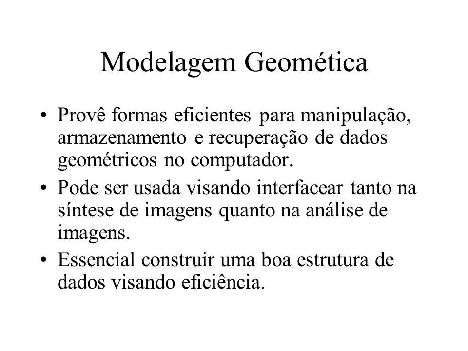 Modelagem Geomética Provê formas eficientes para manipulação, armazenamento e recuperação de dados geométricos no computador. Pode ser usada visando i