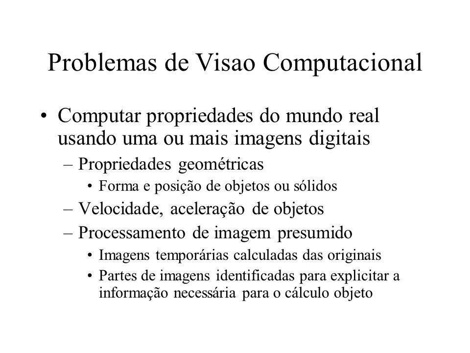 Problemas de Visao Computacional Computar propriedades do mundo real usando uma ou mais imagens digitais –Propriedades geométricas Forma e posição de