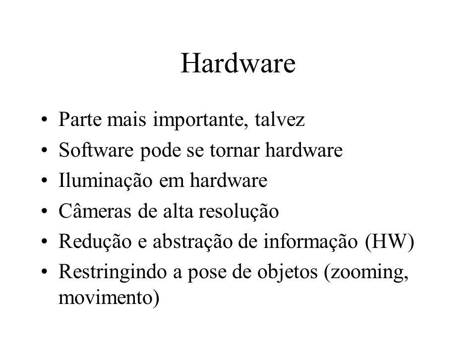 Hardware Parte mais importante, talvez Software pode se tornar hardware Iluminação em hardware Câmeras de alta resolução Redução e abstração de informação (HW) Restringindo a pose de objetos (zooming, movimento)