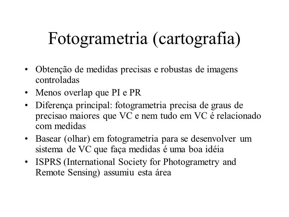 Fotogrametria (cartografia) Obtenção de medidas precisas e robustas de imagens controladas Menos overlap que PI e PR Diferença principal: fotogrametri
