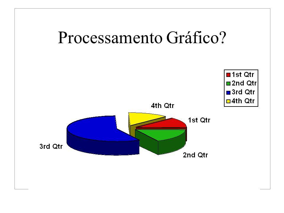 Sistemas Gráficos CORE, GKS, GINO-F (padrões gráficos) X-Windows (interface gráfica MIT) OpenGL (biblioteca gráfica) DirectX (biblioteca gráfica) DirectFB (biblioteca gráfica)