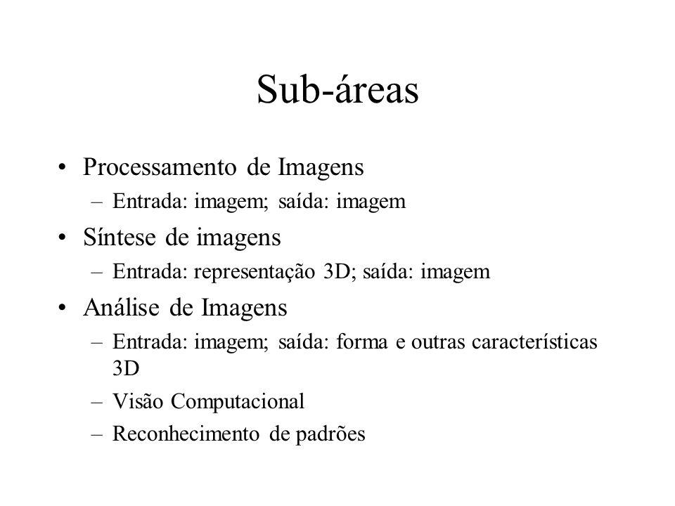 Sub-áreas Processamento de Imagens –Entrada: imagem; saída: imagem Síntese de imagens –Entrada: representação 3D; saída: imagem Análise de Imagens –Entrada: imagem; saída: forma e outras características 3D –Visão Computacional –Reconhecimento de padrões