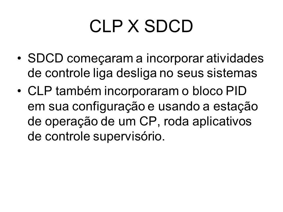 CLP X SDCD SDCD começaram a incorporar atividades de controle liga desliga no seus sistemas CLP também incorporaram o bloco PID em sua configuração e