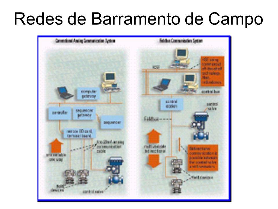 Redes de Barramento de Campo