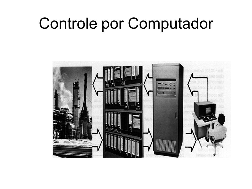 Evolução da Estrutura de Automação Controle de set-point Controle Direto Controle Ponto-a-Ponto SDCD (sistemas Digitais de Controle Distribuídos)