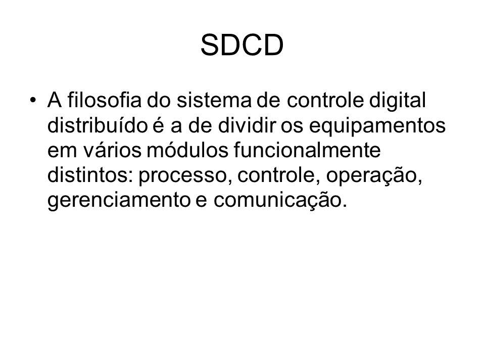 SDCD A filosofia do sistema de controle digital distribuído é a de dividir os equipamentos em vários módulos funcionalmente distintos: processo, contr