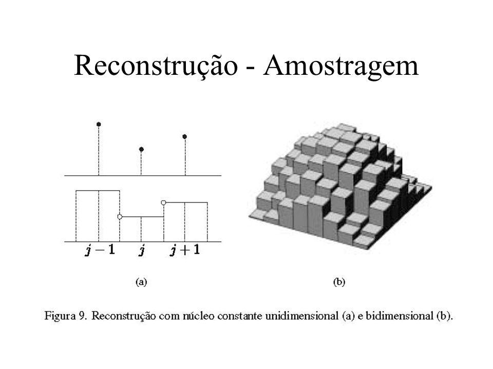 Reconstrução - Amostragem