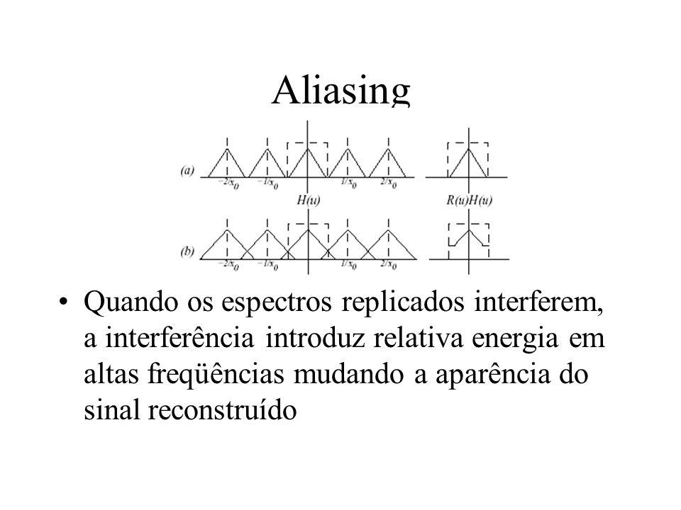 Aliasing Quando os espectros replicados interferem, a interferência introduz relativa energia em altas freqüências mudando a aparência do sinal recons