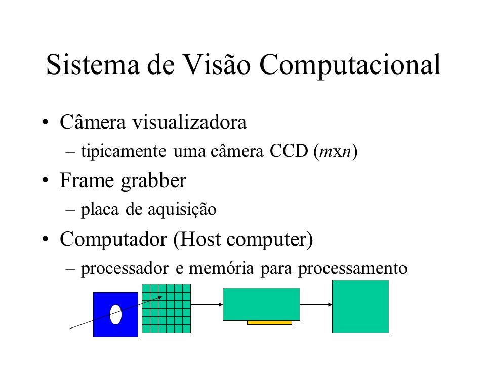 Sistema de Visão Computacional Câmera visualizadora –tipicamente uma câmera CCD (mxn) Frame grabber –placa de aquisição Computador (Host computer) –pr