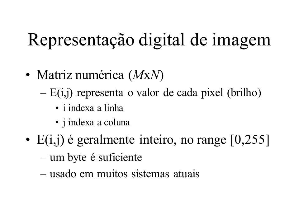 Representação digital de imagem Matriz numérica (MxN) –E(i,j) representa o valor de cada pixel (brilho) i indexa a linha j indexa a coluna E(i,j) é ge