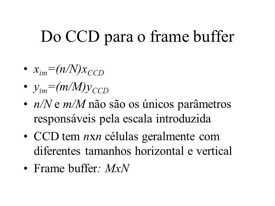 Do CCD para o frame buffer x im =(n/N)x CCD y im =(m/M)y CCD n/N e m/M não são os únicos parâmetros responsáveis pela escala introduzida CCD tem nxn c