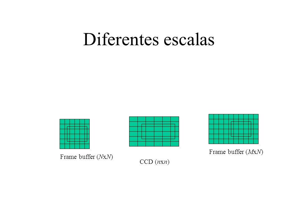 Diferentes escalas Frame buffer (NxN) CCD (nxn) Frame buffer (MxN)