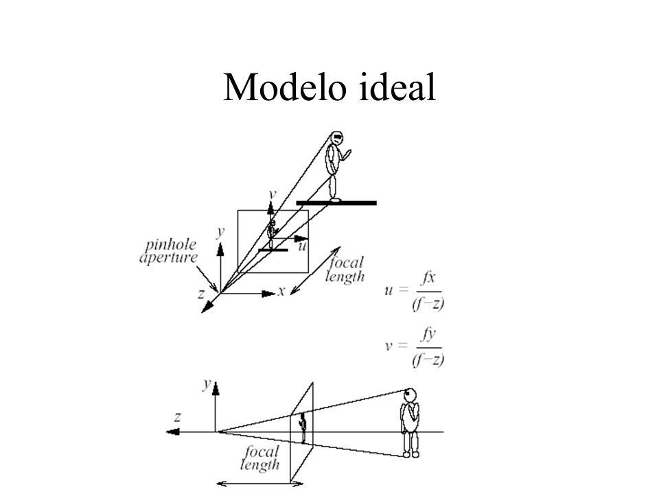 Razão sinal-ruído Média de (i,j) pela na imagem é estimação do ruído médio.