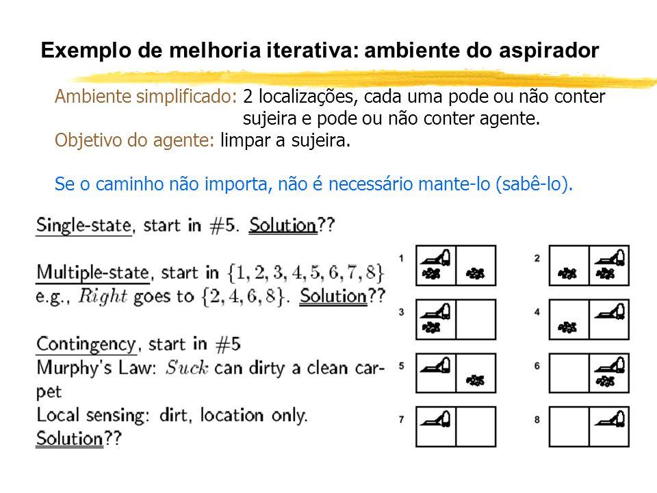 CS 561, Session 7 15 Exemplo de melhoria iterativa: ambiente do aspirador Ambiente simplificado: 2 localizações, cada uma pode ou não conter sujeira e pode ou não conter agente.