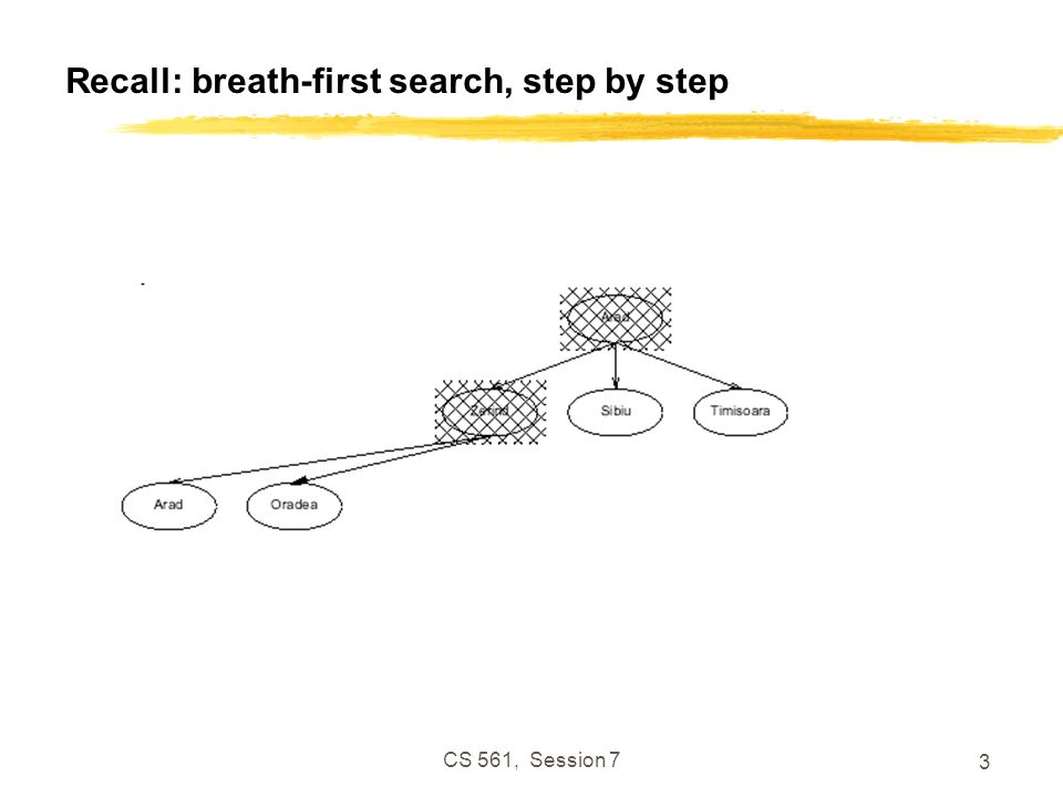 CS 561, Session 7 3 Recall: breath-first search, step by step